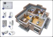 Охранная сигнализация: проектирование, монтаж, пусконаладка