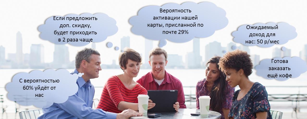 Внедрение решений SAP для прогнозной (предиктивной) аналитики