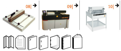 Оборудование для типографии в вузе 3